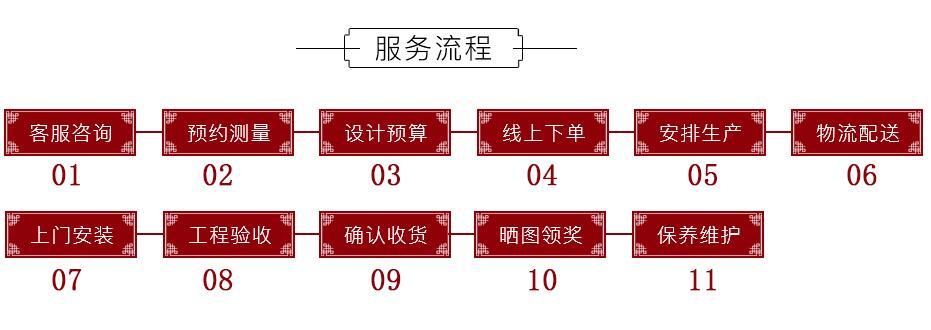 服务流程.jpg