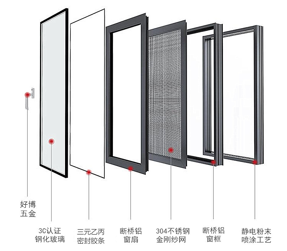 断桥铝玻璃窗构造.jpg