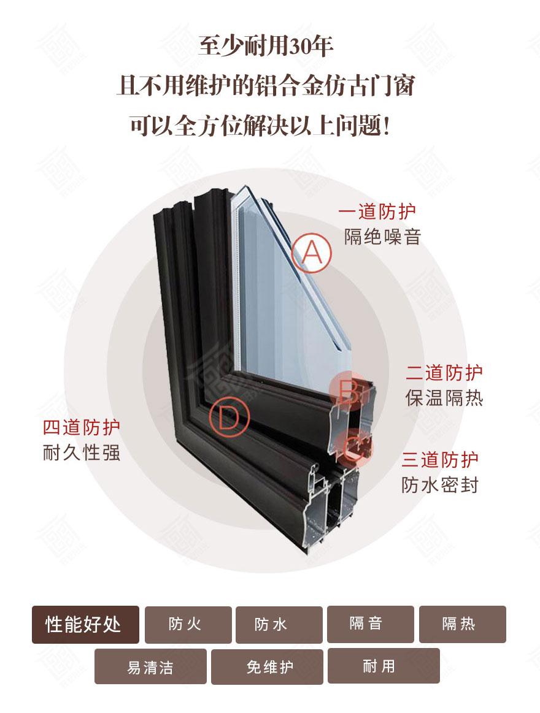 铝合金仿古门窗优点.jpg